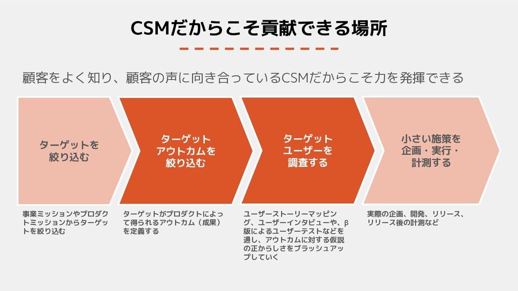 顧客をよく知り、顧客の声に向き合っているCSMだからこそ力を発揮できる CSMだからこそ貢献で...