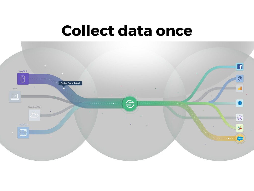 Collect data once