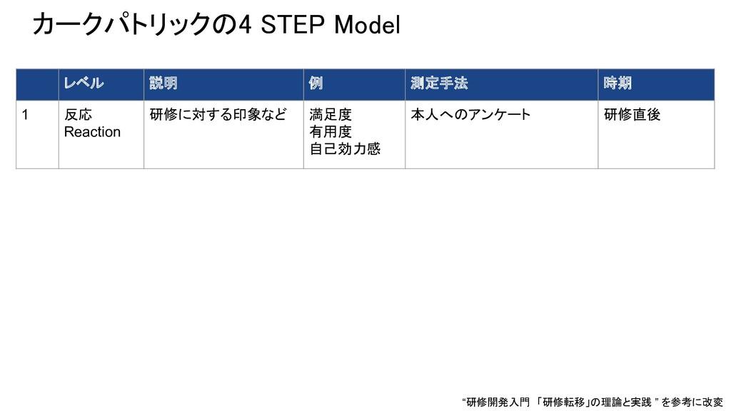 カークパトリックの4 STEP Model  レベル 説明 例 測定手法 時期 1 反応 R...