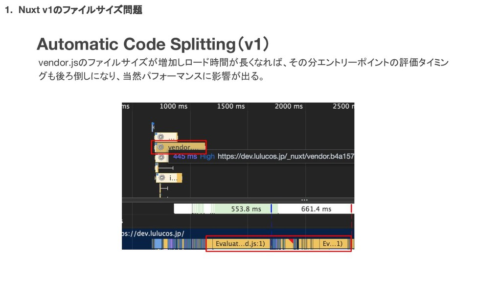 Automatic Code Splitting(v1) vendor.jsのファイルサイズが...