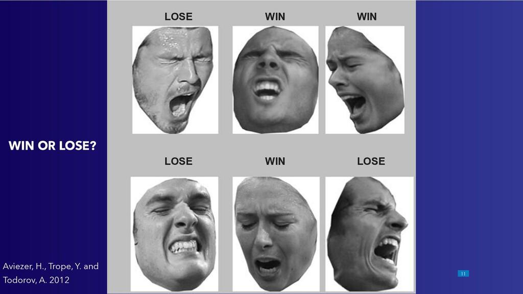 !11 LOSE WIN OR LOSE? LOSE WIN LOSE WIN WIN Avi...