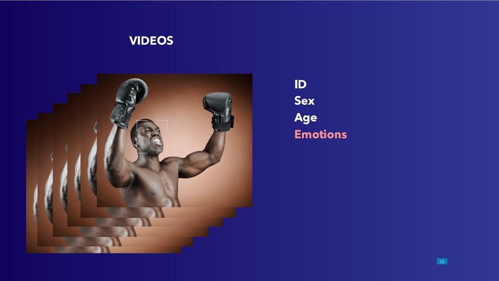 !15 VIDEOS ID Sex Age Emotions