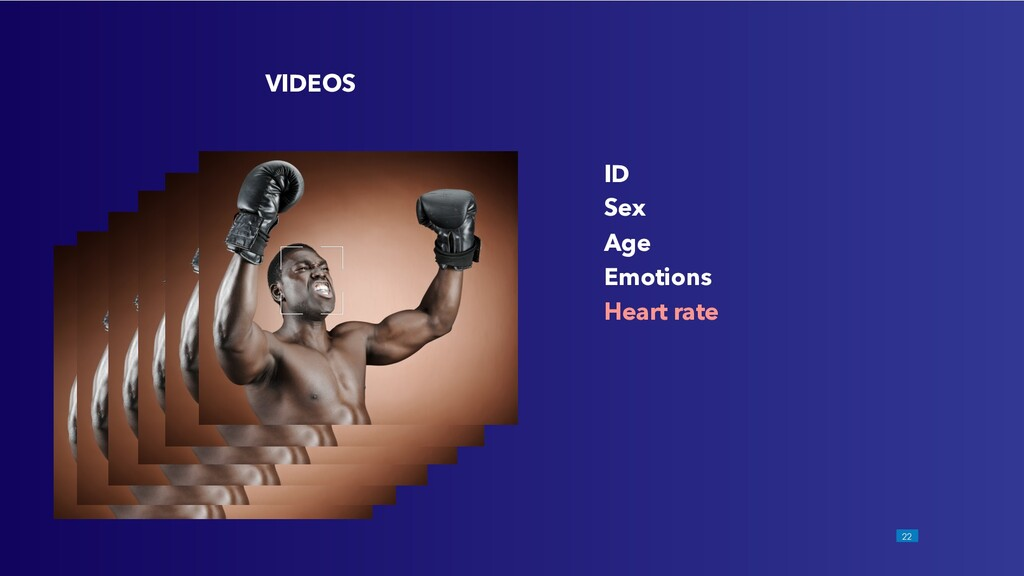 !22 VIDEOS ID Sex Age Emotions Heart rate