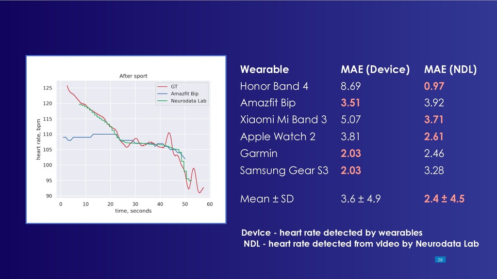!28 Wearable MAE (Device) MAE (NDL) Honor Band ...