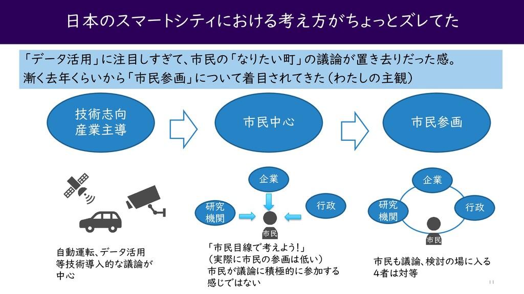日本のスマートシティにおける考え方がちょっとズレてた 「データ活用」に注目しすぎて、市民の「な...