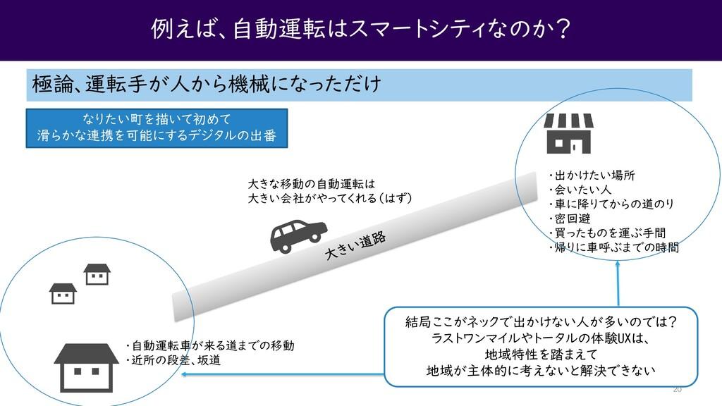 例えば、自動運転はスマートシティなのか? 極論、運転手が人から機械になっただけ ・出かけたい場...
