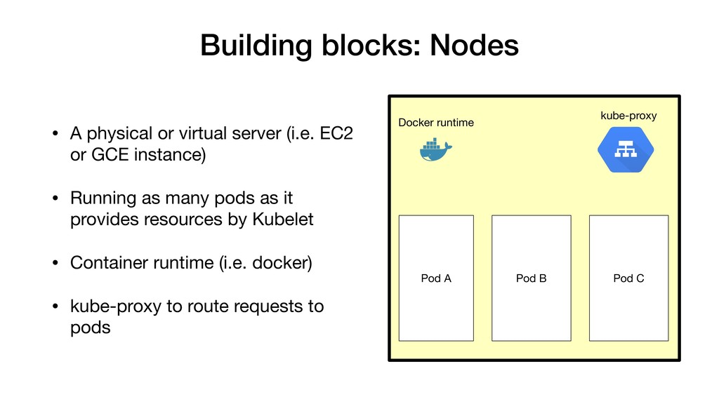 Building blocks: Nodes • A physical or virtual ...