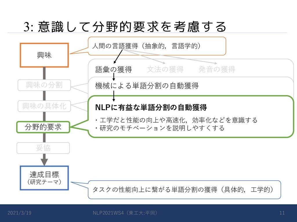 3: 意識して分野的要求を考慮する 2021/3/19 NLP2021WS4(東⼯⼤:平岡) ...