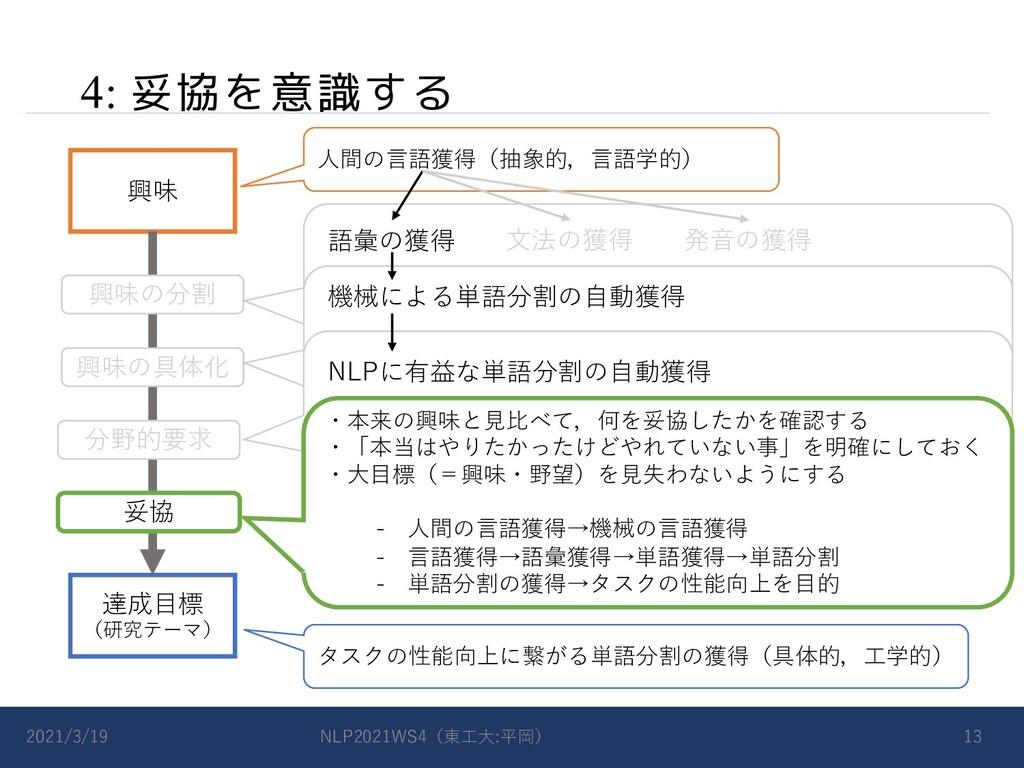 4: 妥協を意識する 2021/3/19 NLP2021WS4(東⼯⼤:平岡) 13 達成⽬標...