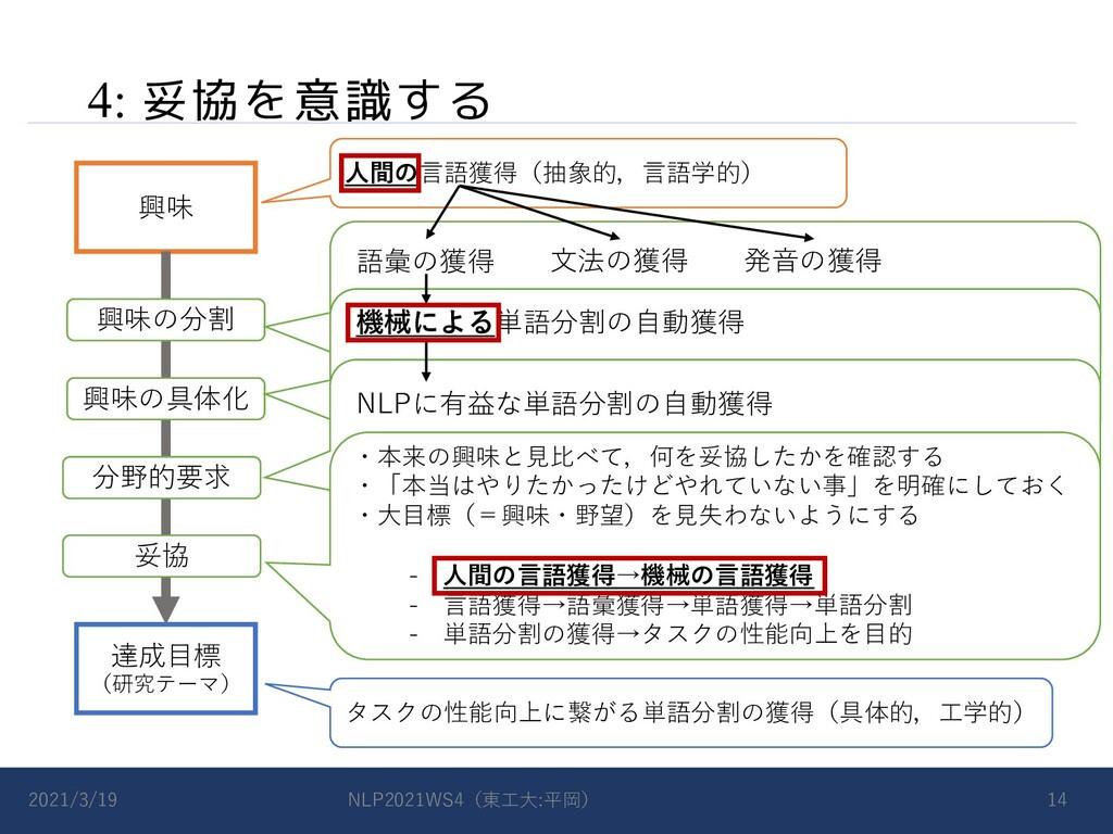 4: 妥協を意識する 2021/3/19 NLP2021WS4(東⼯⼤:平岡) 14 達成⽬標...