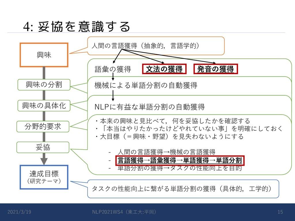 4: 妥協を意識する 2021/3/19 NLP2021WS4(東⼯⼤:平岡) 15 達成⽬標...