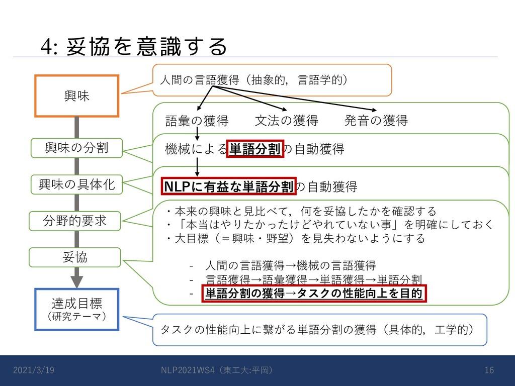 4: 妥協を意識する 2021/3/19 NLP2021WS4(東⼯⼤:平岡) 16 達成⽬標...