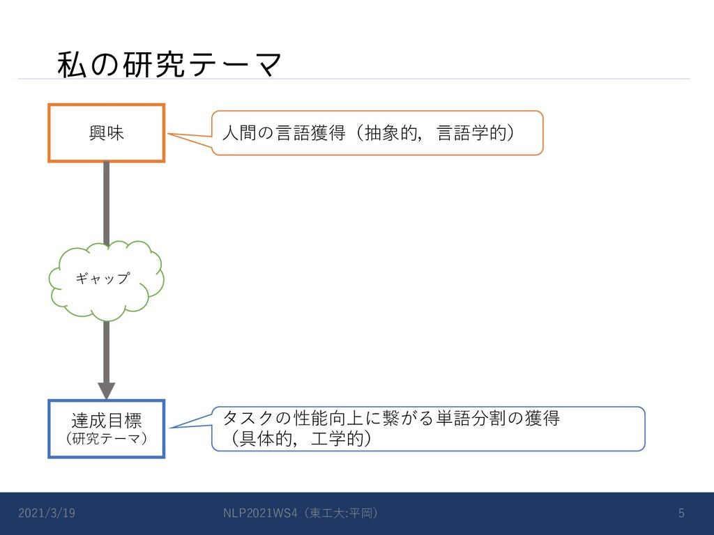 私の研究テーマ 2021/3/19 NLP2021WS4(東⼯⼤:平岡) 5 達成⽬標 (研究...