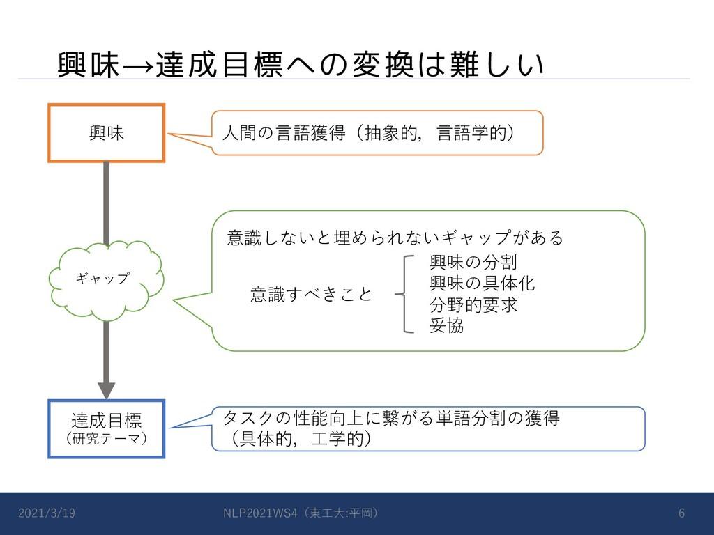 興味→達成目標への変換は難しい 2021/3/19 NLP2021WS4(東⼯⼤:平岡) 6 ...