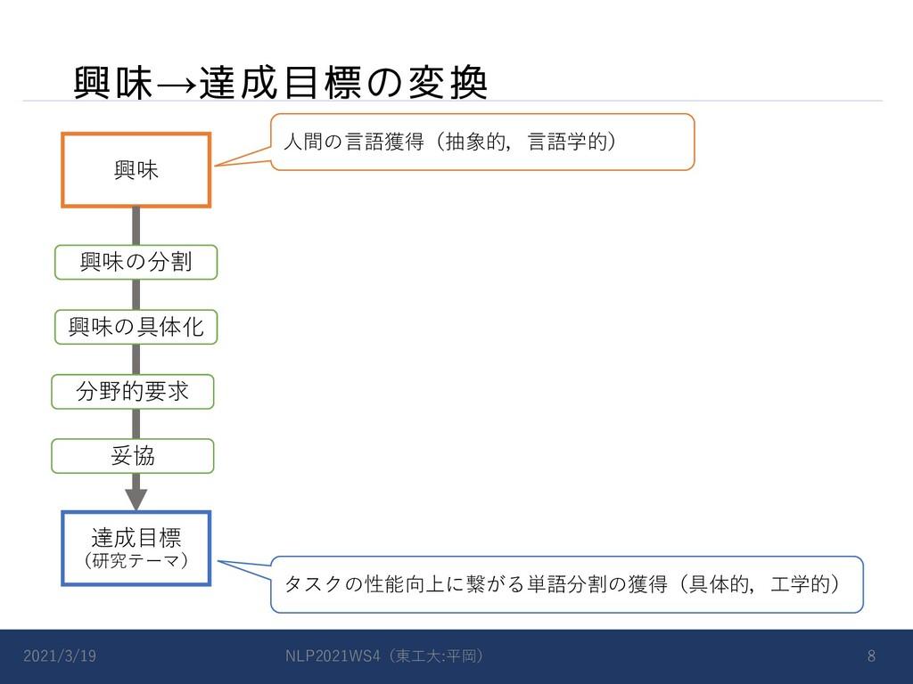 興味→達成目標の変換 2021/3/19 NLP2021WS4(東⼯⼤:平岡) 8 達成⽬標 ...