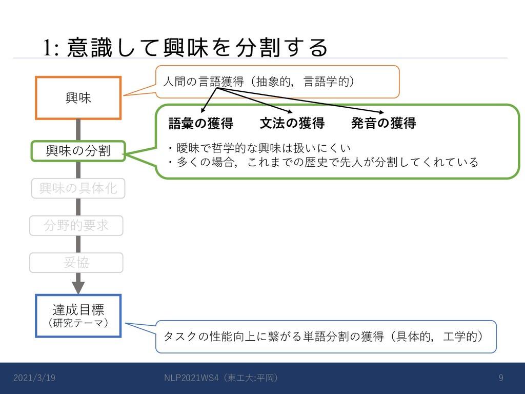 1: 意識して興味を分割する 2021/3/19 NLP2021WS4(東⼯⼤:平岡) 9 達...