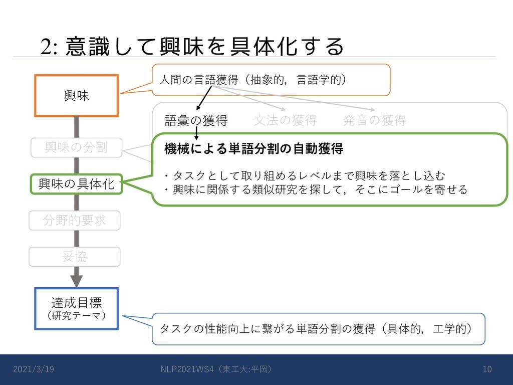 2: 意識して興味を具体化する 2021/3/19 NLP2021WS4(東⼯⼤:平岡) 10...