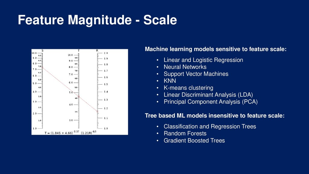 Feature Magnitude - Scale Machine learning mode...