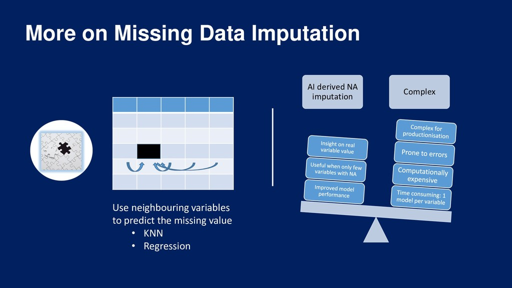 More on Missing Data Imputation Use neighbourin...