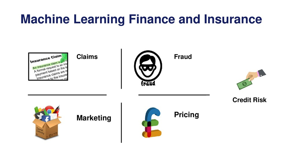 Machine Learning Finance and Insurance Claims F...