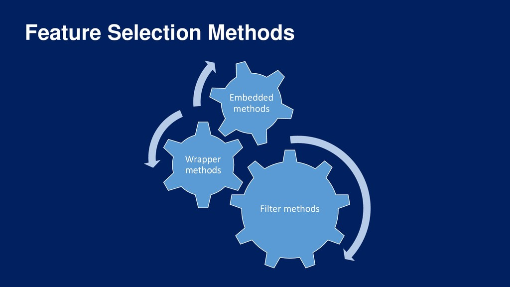 Feature Selection Methods Filter methods Wrappe...