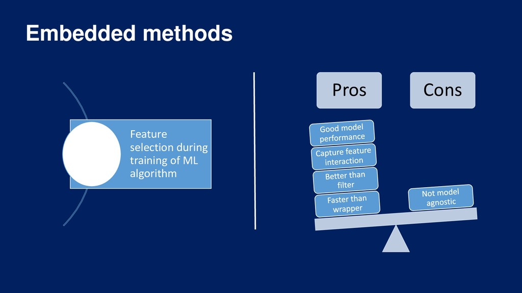 Embedded methods Pros Cons Feature selection du...