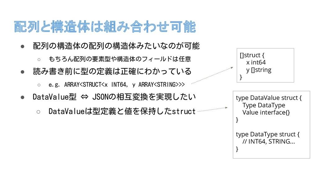 配列と構造体は組み合わせ可能 ● 配列の構造体の配列の構造体みたいなのが可能 ○ もちろん配列...