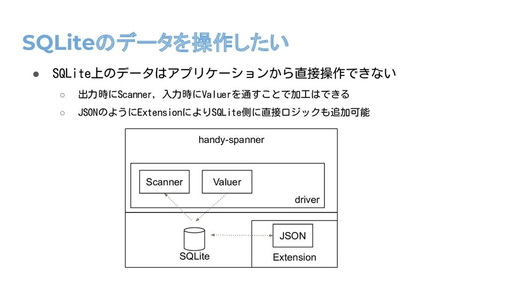SQLiteのデータを操作したい ● SQLite上のデータはアプリケーションから直接操作でき...