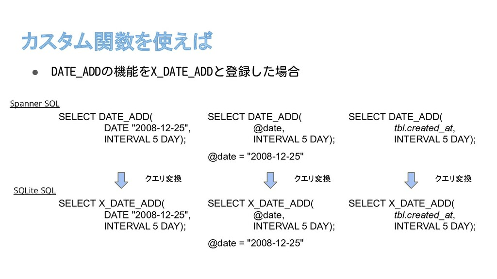 カスタム関数を使えば ● DATE_ADDの機能をX_DATE_ADDと登録した場合 SELE...