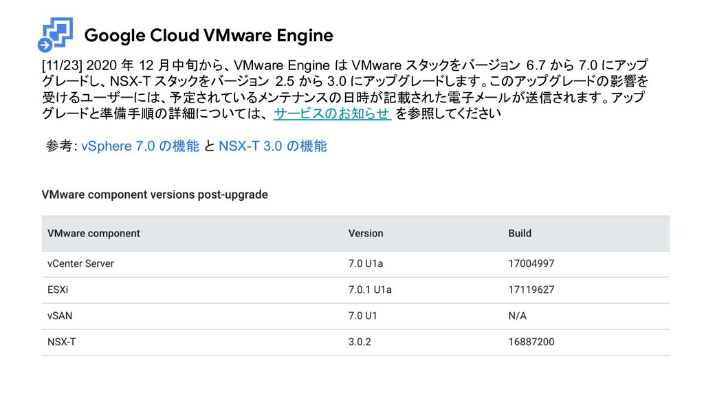 Google Cloud VMware Engine [11/23] 2020 年 12 月中...
