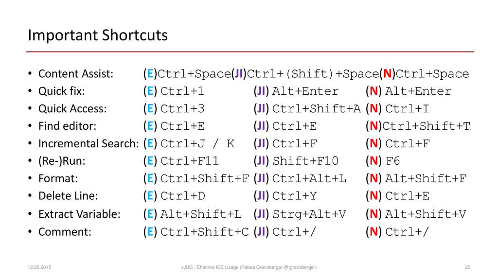 Important Shortcuts • Content Assist: (E)Ctrl+S...