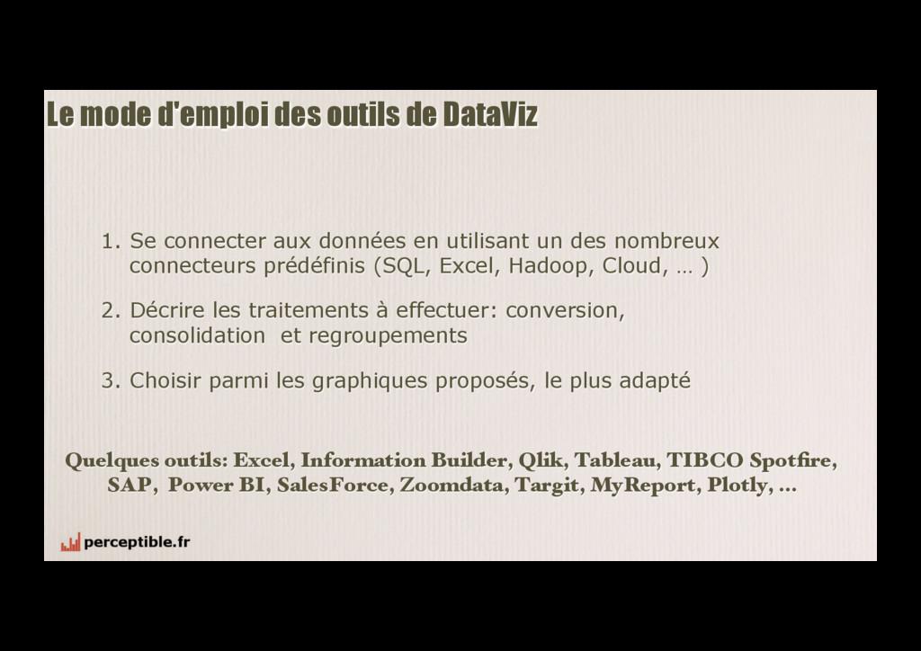 Le mode d'emploi des outils de DataViz 1. Se c...