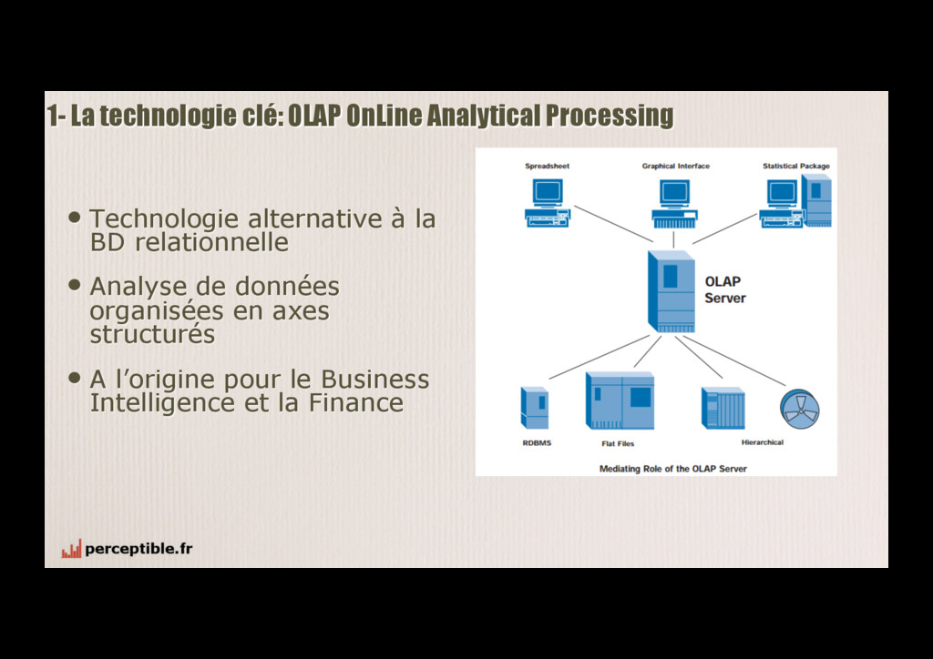 1- La technologie clé: OLAP OnLine Analytical P...