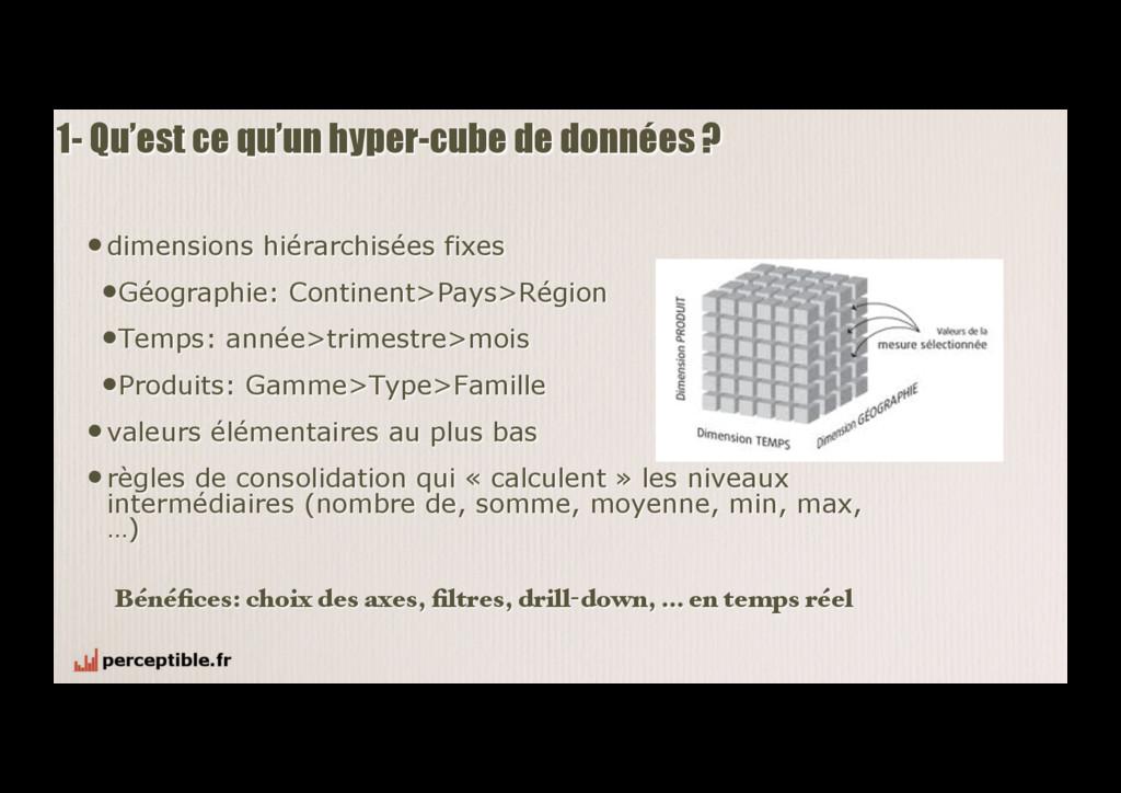 1- Qu'est ce qu'un hyper-cube de données ? •di...