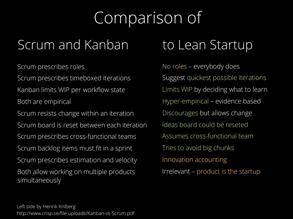 Comparison of Scrum and Kanban to Lean Startup ...