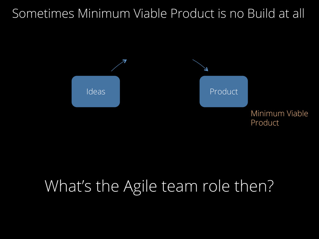 Build Product Measure Data Learn Ideas Minimum ...