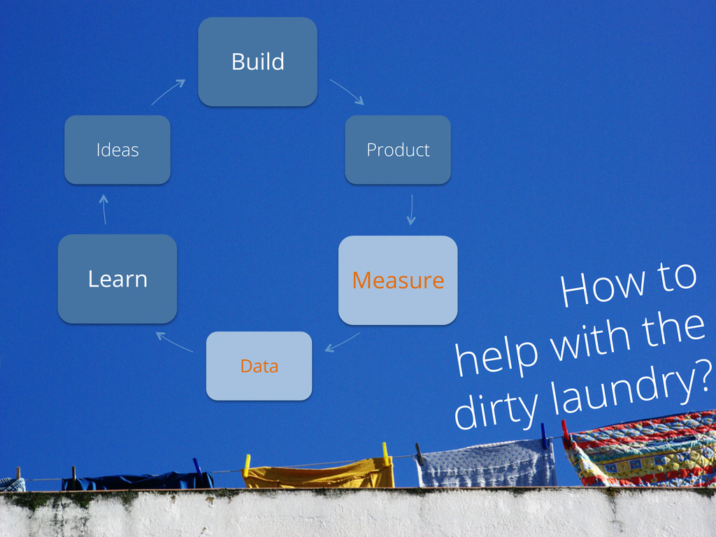 How to help with the dirty laundry? Build Produ...