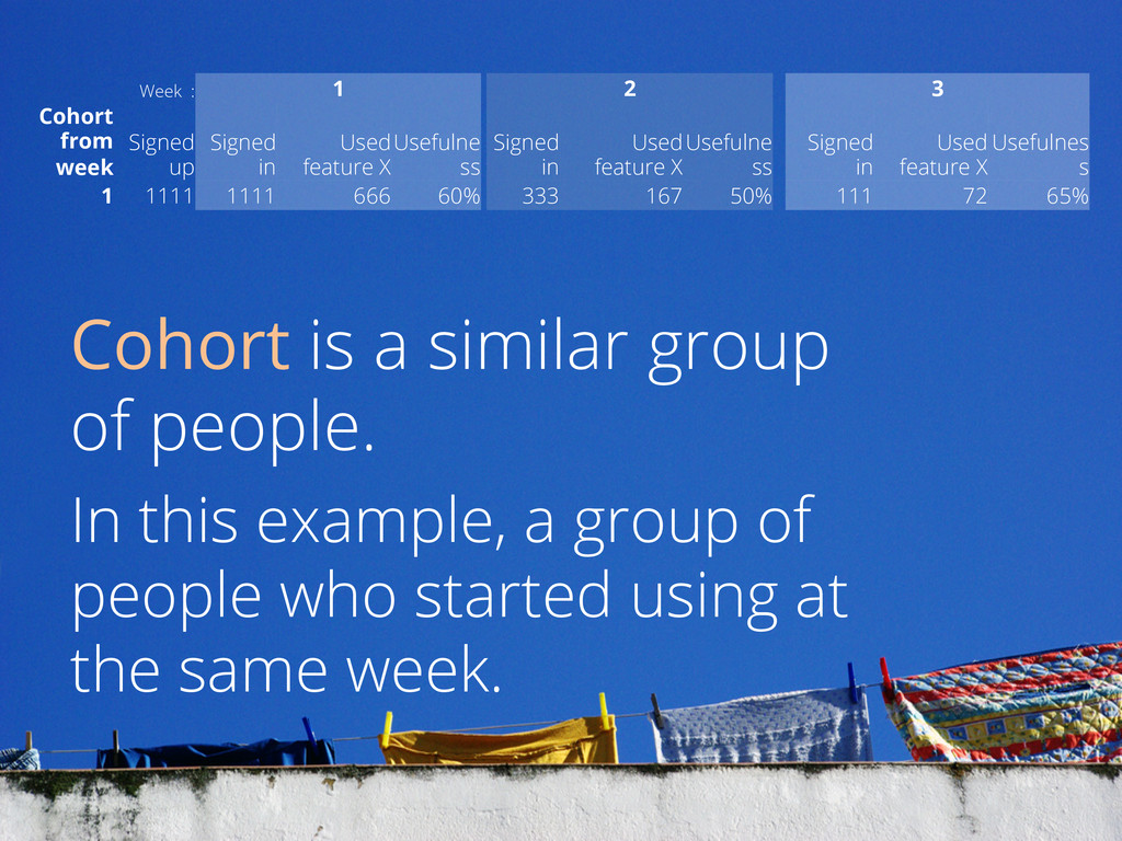 Cohort is a similar group of people. In this ex...
