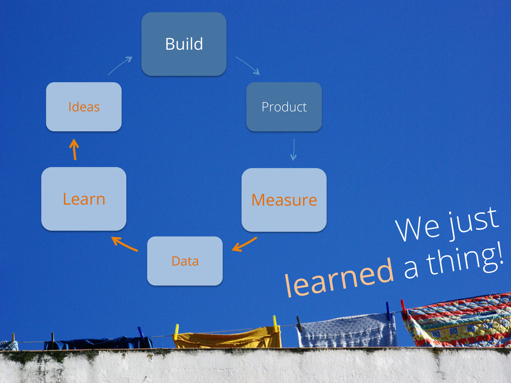 We just learned a thing! Build Product Measure ...