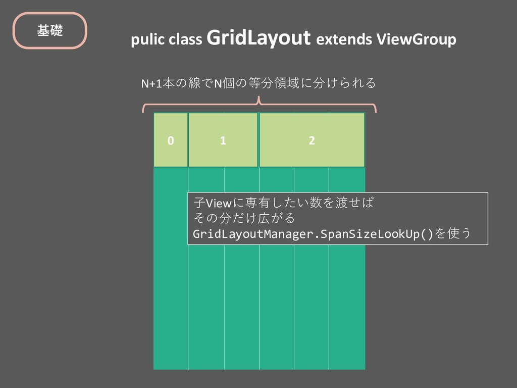 pulic class GridLayout extends ViewGroup 0 1 2 ...