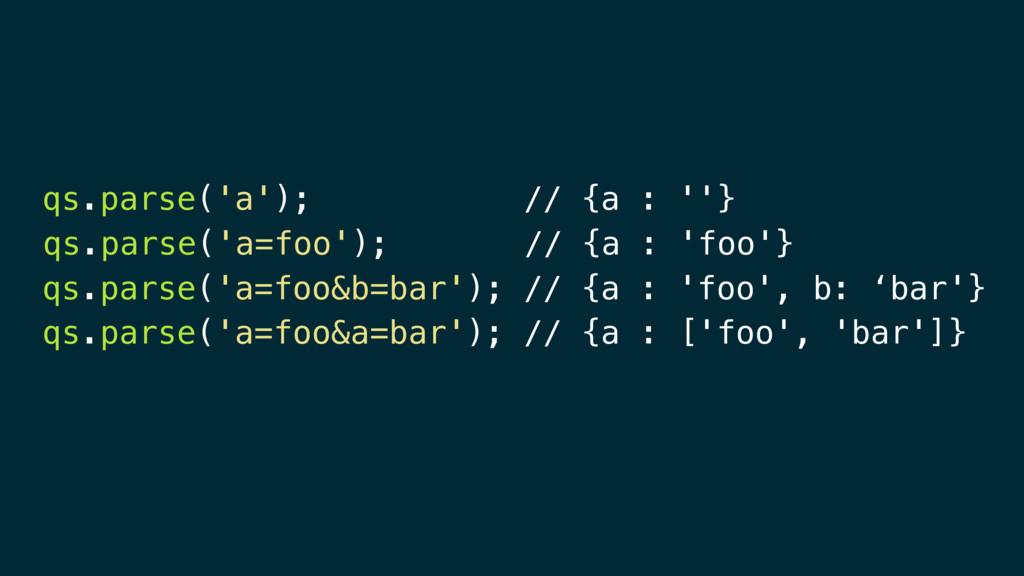 qs.parse('a'); // {a : ''} qs.parse('a=foo'); /...