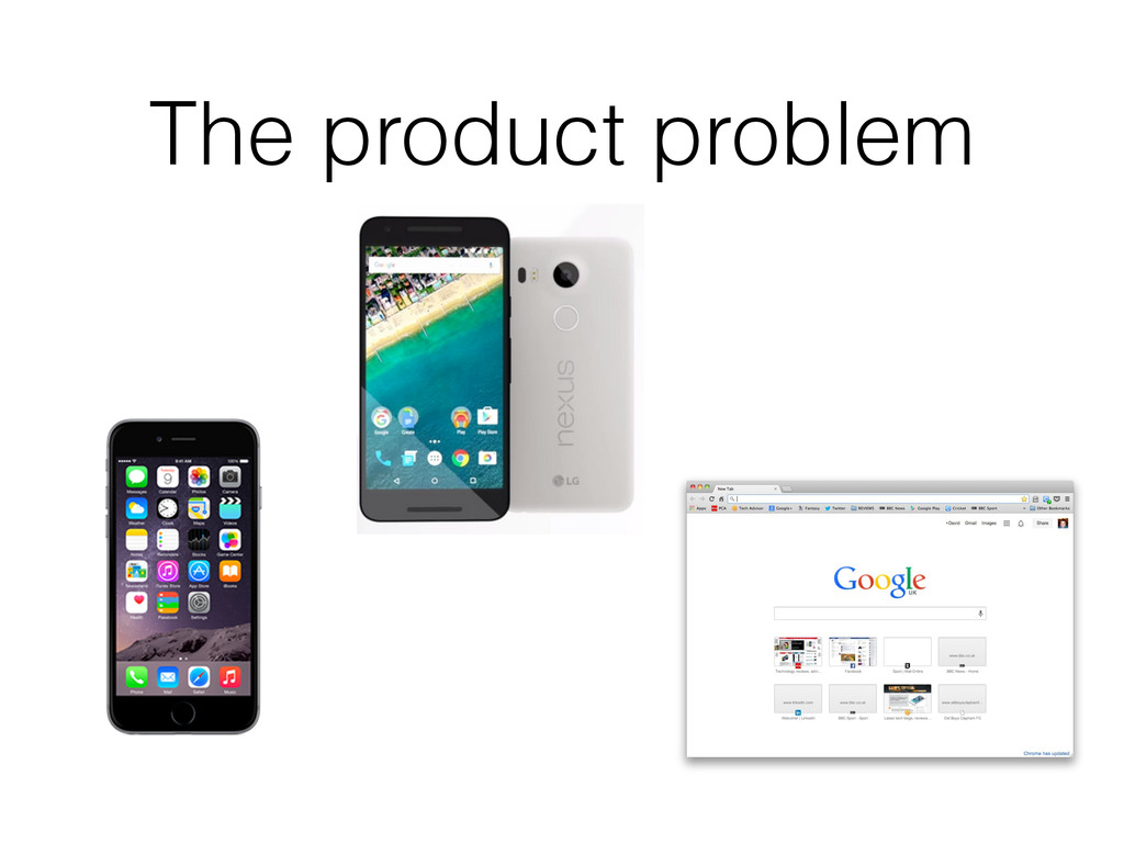 The product problem