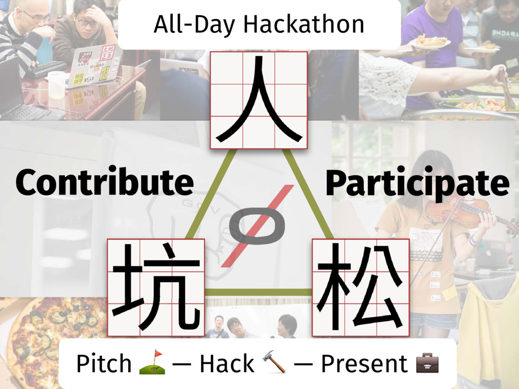 Contribute Participate Pitch + — Hack ' — Prese...