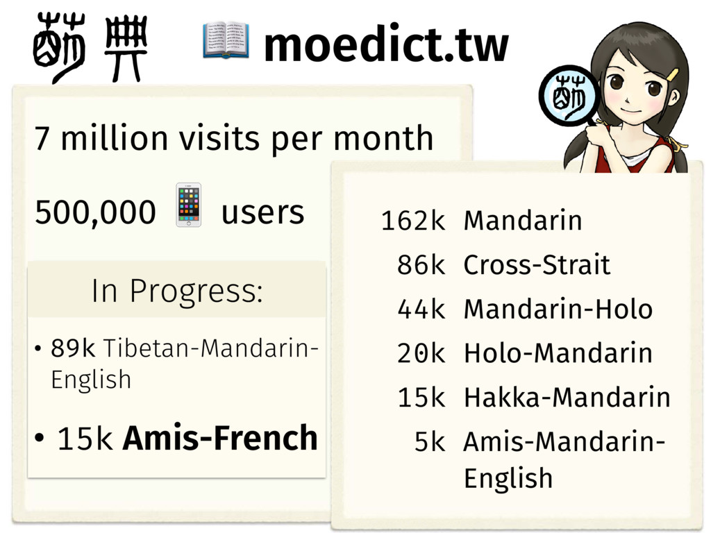 moedict.tw 7 million visits per month 500,000...