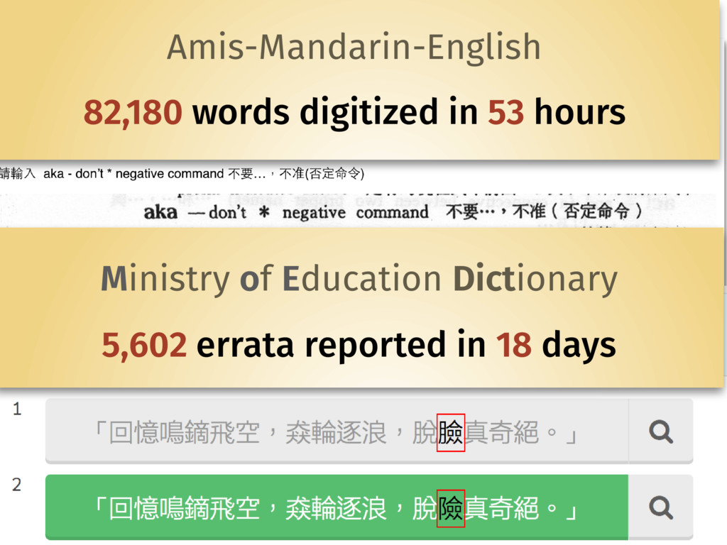 Amis-Mandarin-English 82,180 words digitized in...