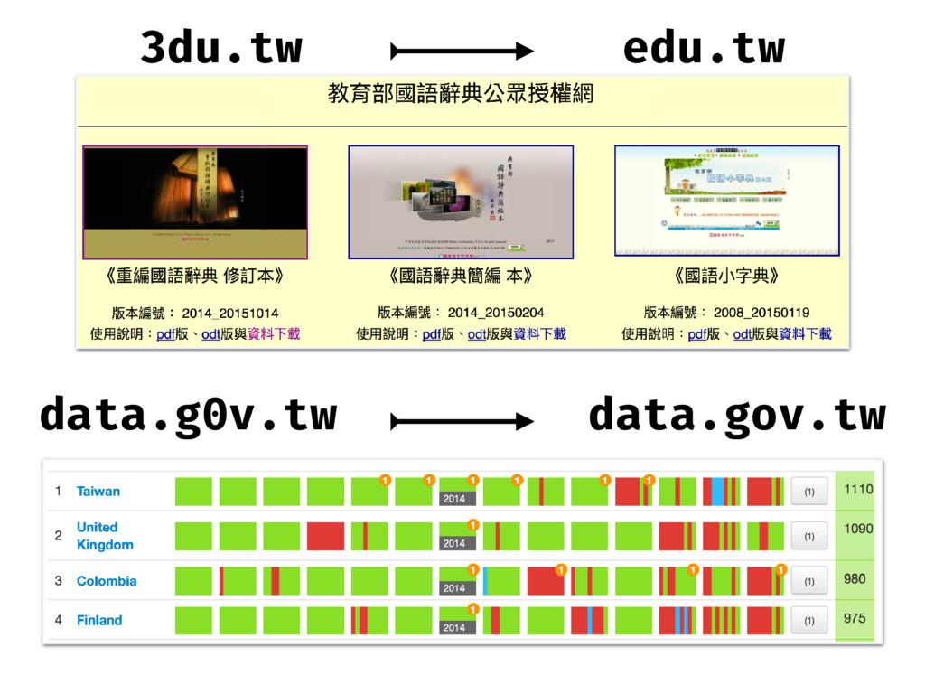 edu.tw 3du.tw data.g0v.tw data.gov.tw