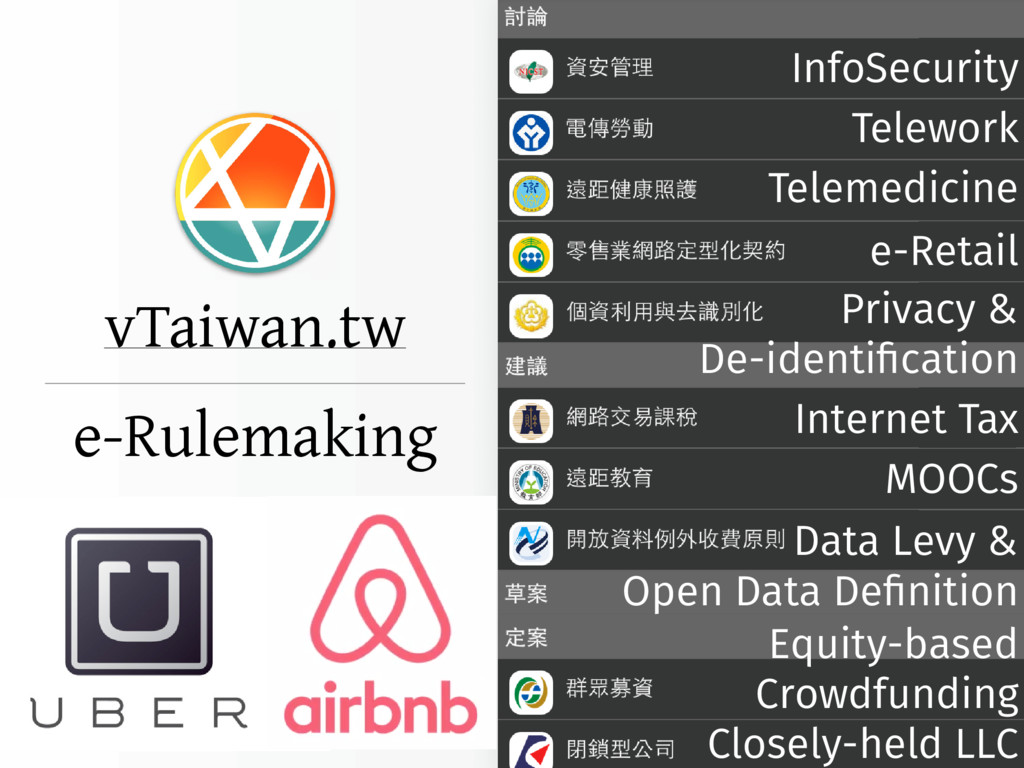 vTaiwan.tw ໢࿏๏نௐద e-Rulemaking InfoSecurity Tel...