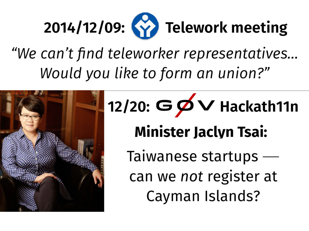 2014/12/09: Telework meeting 12/20: Hackath11n ...