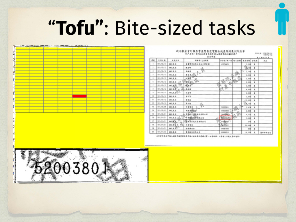 """Tofu"": Bite-sized tasks"