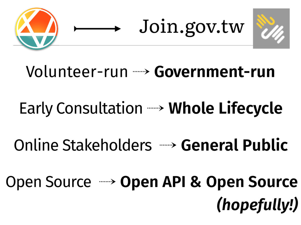 Join.gov.tw Volunteer-run � Government-run Earl...